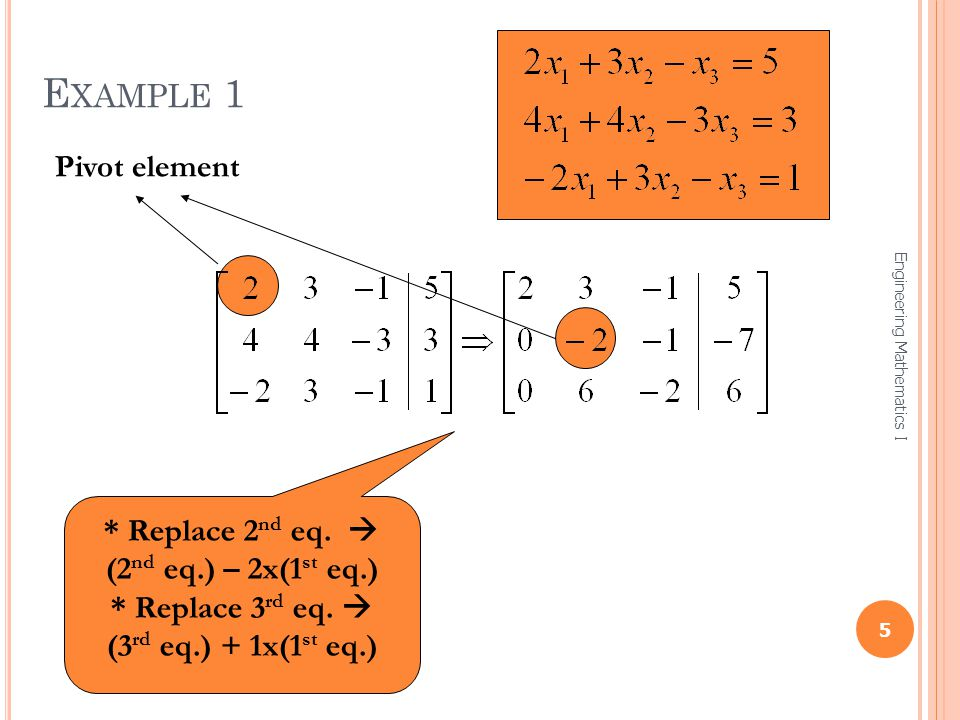E XAMPLE 1 Pivot element * Replace 2 nd eq. (2 nd eq.) – 2x(1 st eq.) * Replace 3 rd eq.