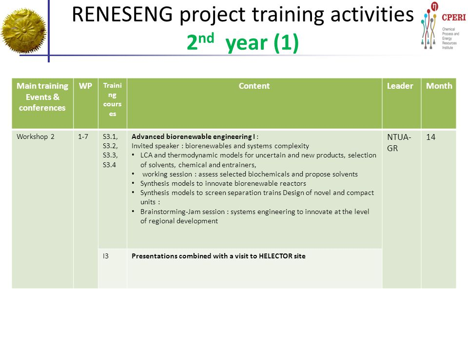 RENESENG project training activities 2 nd year (1) Main training Events & conferences WP Traini ng cours es ContentLeaderMonth Workshop 21-7S3.1, S3.2