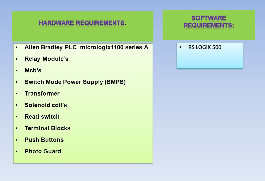 Allen Bradley PLC micrologix1100 series A Relay Module's Mcb's Switch Mode Power Supply (SMPS) Transformer Solenoid coil's Read switch Terminal Blocks