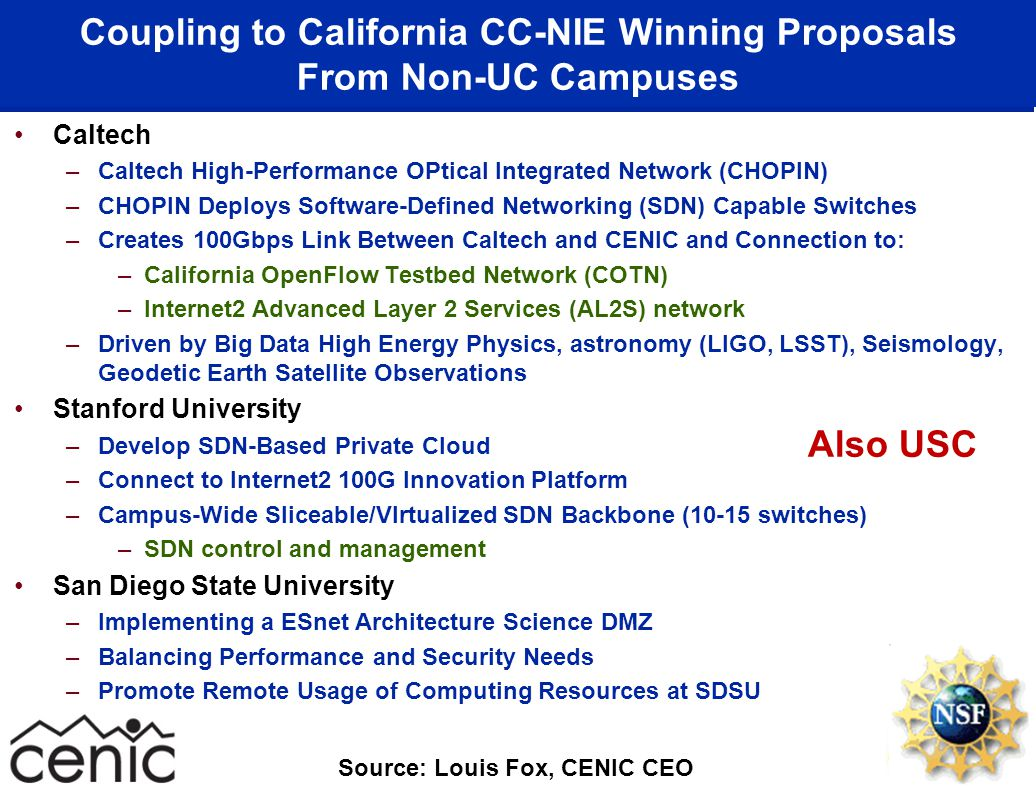 Coupling to California CC-NIE Winning Proposals From Non-UC Campuses Caltech –Caltech High-Performance OPtical Integrated Network (CHOPIN) –CHOPIN Dep