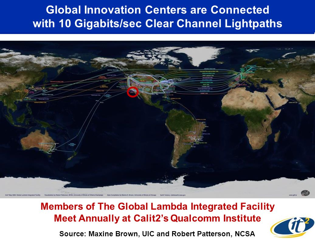 Global Innovation Centers are Connected with 10 Gigabits/sec Clear Channel Lightpaths Source: Maxine Brown, UIC and Robert Patterson, NCSA Members of The Global Lambda Integrated Facility Meet Annually at Calit2's Qualcomm Institute