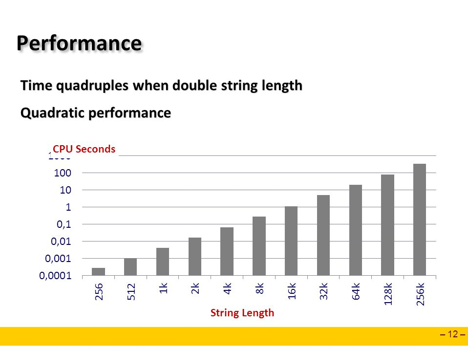 – 12 – Performance Time quadruples when double string length Quadratic performance CPU Seconds String Length