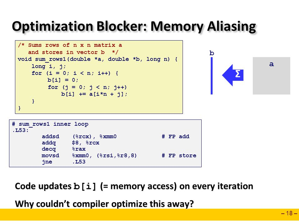 – 18 – Optimization Blocker: Memory Aliasing Code updates b[i] (= memory access) on every iteration Why couldn't compiler optimize this away.