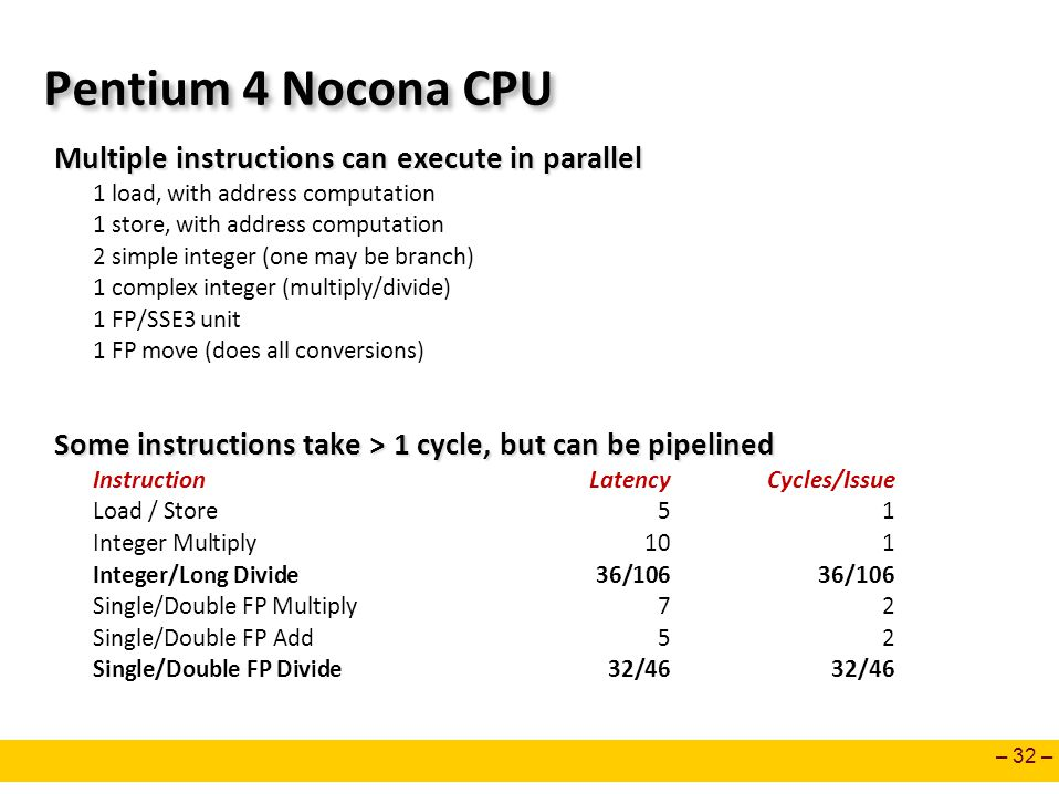 – 32 – Pentium 4 Nocona CPU Multiple instructions can execute in parallel 1 load, with address computation 1 store, with address computation 2 simple integer (one may be branch) 1 complex integer (multiply/divide) 1 FP/SSE3 unit 1 FP move (does all conversions) Some instructions take > 1 cycle, but can be pipelined InstructionLatencyCycles/Issue Load / Store51 Integer Multiply101 Integer/Long Divide36/10636/106 Single/Double FP Multiply72 Single/Double FP Add52 Single/Double FP Divide32/4632/46