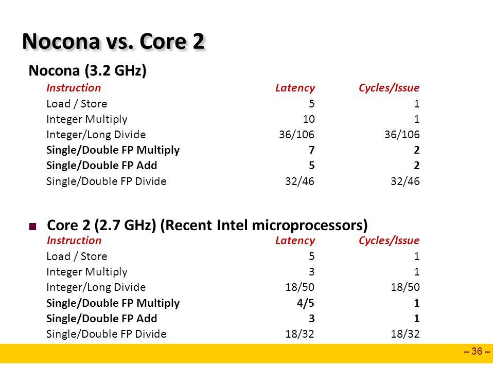 – 36 – Nocona vs. Core 2 Nocona (3.2 GHz) InstructionLatencyCycles/Issue Load / Store51 Integer Multiply101 Integer/Long Divide36/10636/106 Single/Dou