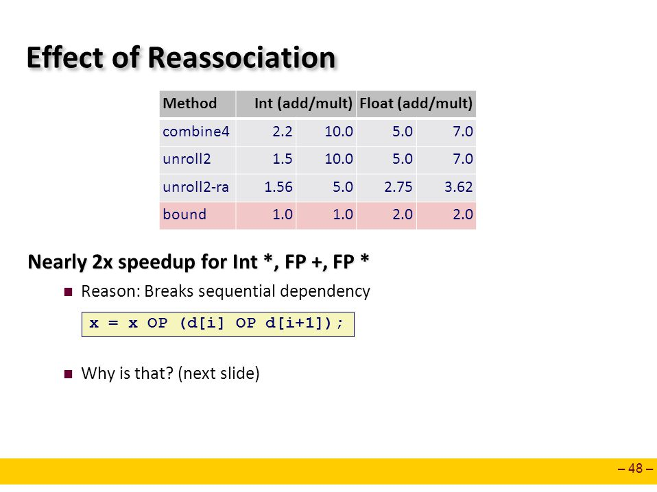 – 48 – Effect of Reassociation Nearly 2x speedup for Int *, FP +, FP * Reason: Breaks sequential dependency Why is that.