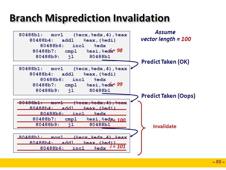 – 69 – Branch Misprediction Invalidation 80488b1:movl (%ecx,%edx,4),%eax 80488b4:addl %eax,(%edi) 80488b6:incl %edx 80488b7:cmpl %esi,%edx 80488b9:jl