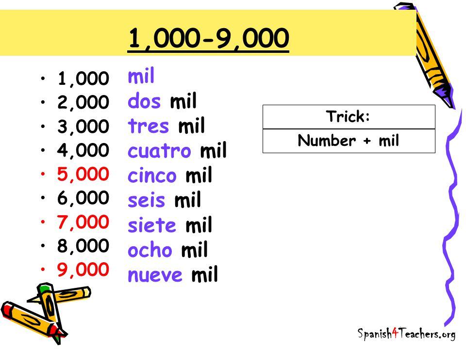 1,000 2,000 3,000 4,000 5,000 6,000 7,000 8,000 9,000 1,000-9,000 Trick: Number + mil mil dos mil tres mil cuatro mil cinco mil seis mil siete mil ocho mil nueve mil Spanish4Teachers.org
