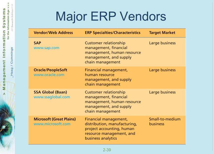 2-39 Major ERP Vendors