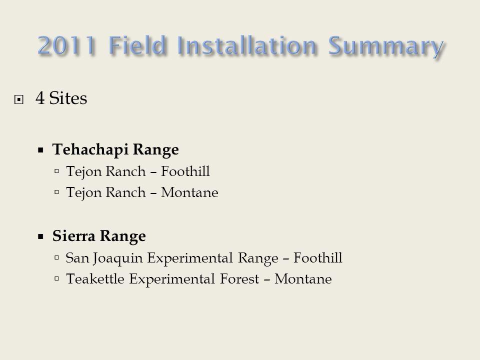  4 Sites  Tehachapi Range  Tejon Ranch – Foothill  Tejon Ranch – Montane  Sierra Range  San Joaquin Experimental Range – Foothill  Teakettle Experimental Forest – Montane