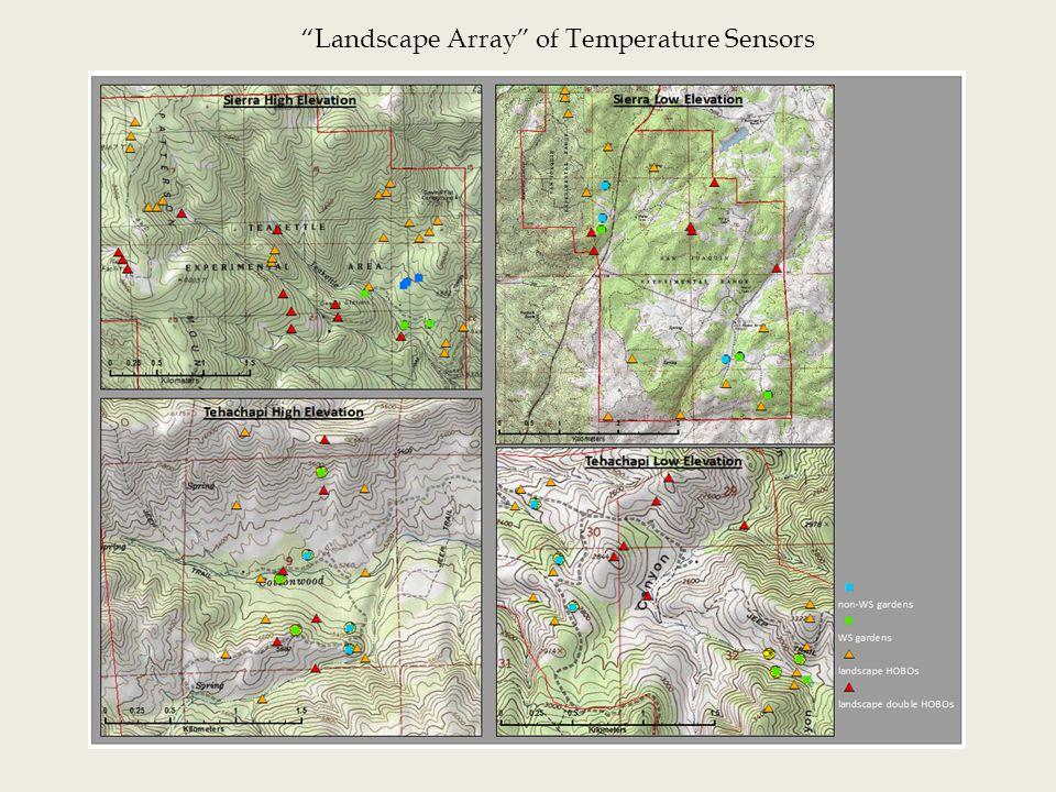 """""""Landscape Array"""" of Temperature Sensors"""