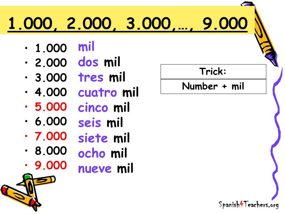 1.000 2.000 3.000 4.000 5.000 6.000 7.000 8.000 9.000 1.000, 2.000, 3.000,…, 9.000 Trick: Number + mil mil dos mil tres mil cuatro mil cinco mil seis mil siete mil ocho mil nueve mil Spanish4Teachers.org