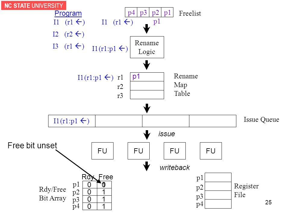 NC STATE UNIVERSITY 25 p1 Rename Logic p2p3p4 Rdy/Free Bit Array Register File Freelist I2 (r2  ) r1 r2 r3 Rename Map Table p1 I1 (r1  ) FU p1 p2 p3 p4 RdyFree p1 p2 p3 p4 Issue Queue issue writeback 1 1 1 10 0 0 00 Free bit unset I3 (r1  ) Program I1 (r1  ) p1 I1 (r1:p1  ) I1 (r1:p1  ) I1 (r1:p1  )