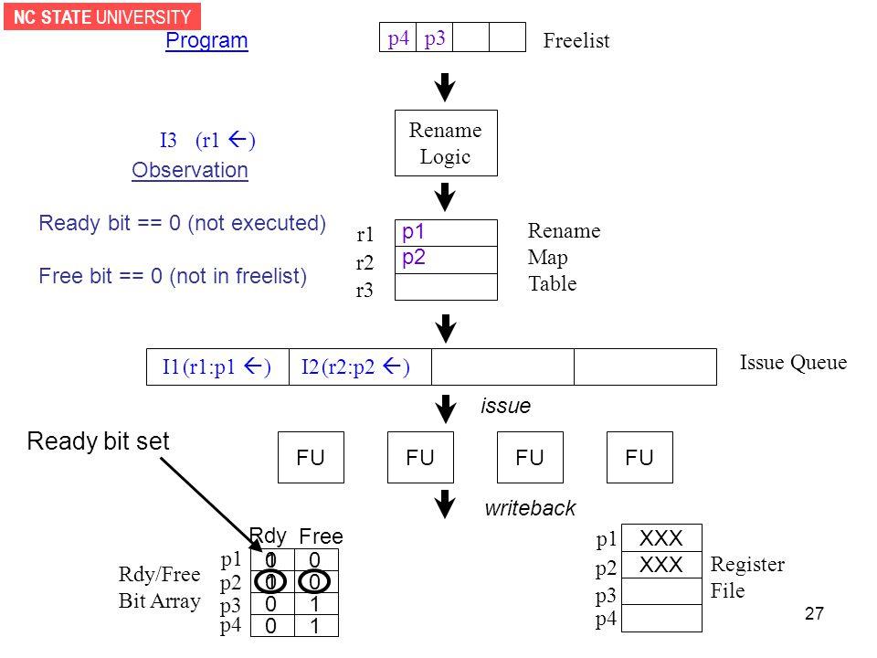 NC STATE UNIVERSITY 27 Rename Logic p3p4 Rdy/Free Bit Array Register File Freelist r1 r2 r3 Rename Map Table p1 FU p1 p2 p3 p4 Rdy Free p1 p2 p3 p4 Issue Queue issue writeback 0 0 1 10 0 0 01 XXX Ready bit set Program I1 (r1:p1  ) I2 (r2:p2  ) Observation Ready bit == 0 (not executed) Free bit == 0 (not in freelist) 1 p2 XXX I3 (r1  )
