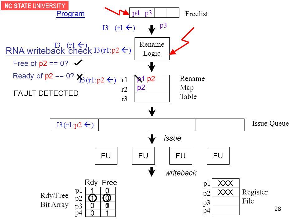 NC STATE UNIVERSITY 28 Rename Logic p3p4 Rdy/Free Bit Array Register File Freelist r1 r2 r3 Rename Map Table p1 FU p1 p2 p3 p4 Rdy Free p1 p2 p3 p4 Issue Queue issue writeback 0 0 1 10 0 1 1 XXX I3 (r1  ) Program p2 I3 (r1  ) p3 I3 (r1:p2  ) I3 (r1:p2  ) p2 I3 (r1:p2  ) 0 Ready of p2 == 0.