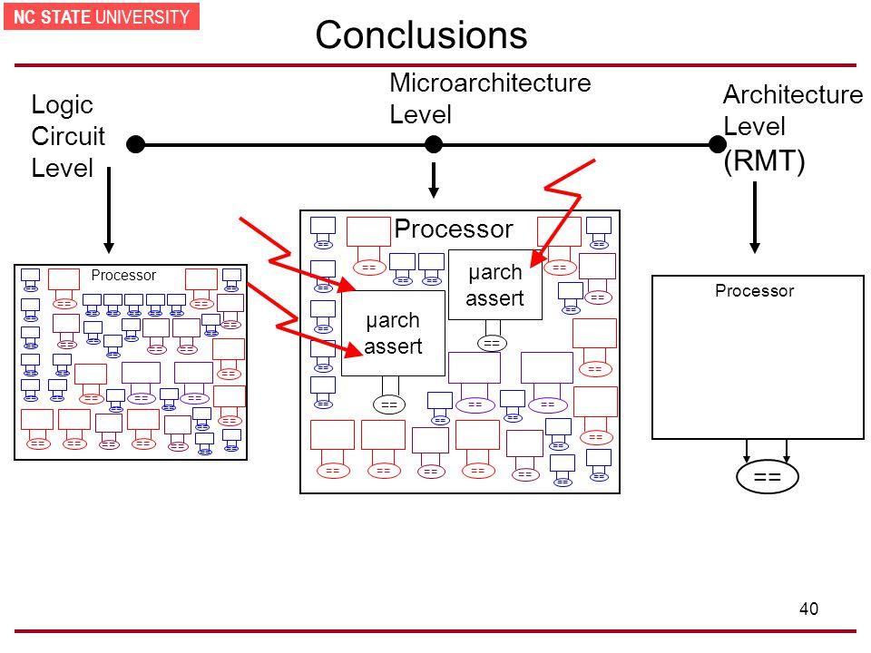 NC STATE UNIVERSITY 40 Conclusions (RMT) Architecture Level == Processor Logic Circuit Level Processor == Microarchitecture Level == Processor μarch assert == μarch assert ==
