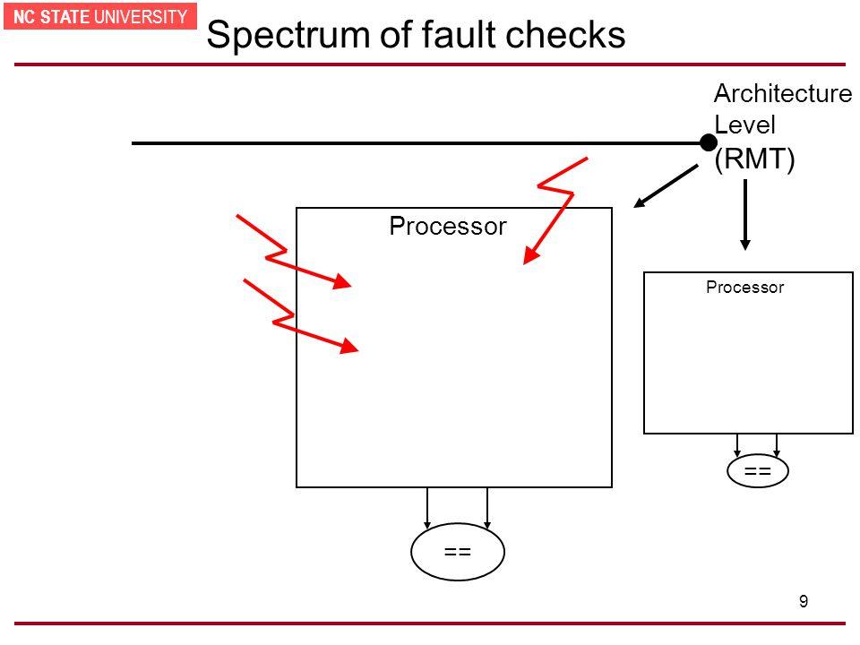 NC STATE UNIVERSITY 9 Spectrum of fault checks (RMT) Architecture Level == Processor == Processor