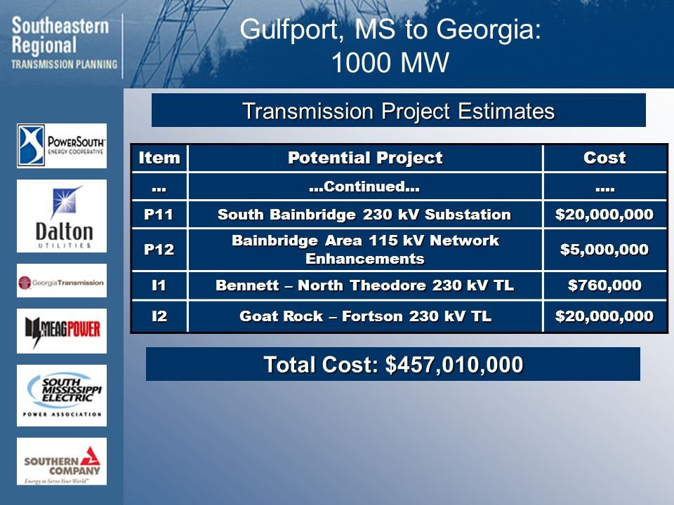Gulfport, MS to Georgia: 1000 MW Item Potential Project Cost …...Continued…….