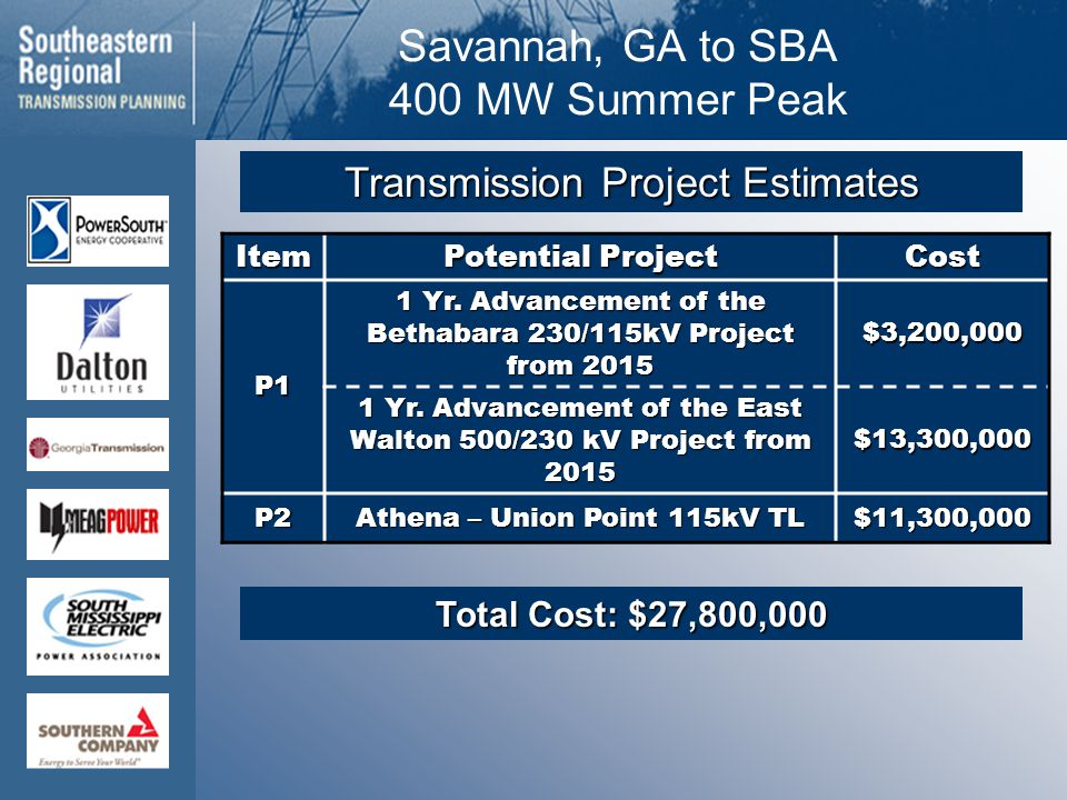 Savannah, GA to SBA 400 MW Summer Peak Item Potential Project Cost P1 1 Yr.