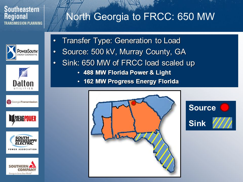 North Georgia to FRCC: 650 MW Transfer Type: Generation to LoadTransfer Type: Generation to Load Source: 500 kV, Murray County, GASource: 500 kV, Murray County, GA Sink: 650 MW of FRCC load scaled upSink: 650 MW of FRCC load scaled up 488 MW Florida Power & Light488 MW Florida Power & Light 162 MW Progress Energy Florida162 MW Progress Energy Florida Source Sink