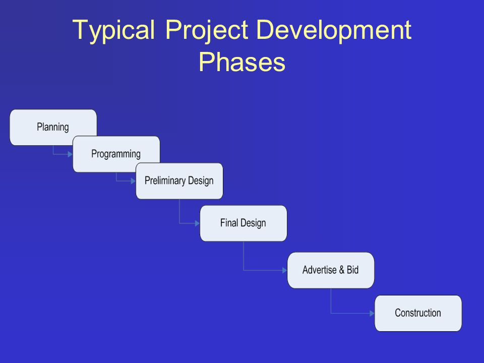 Typical Project Development Phases