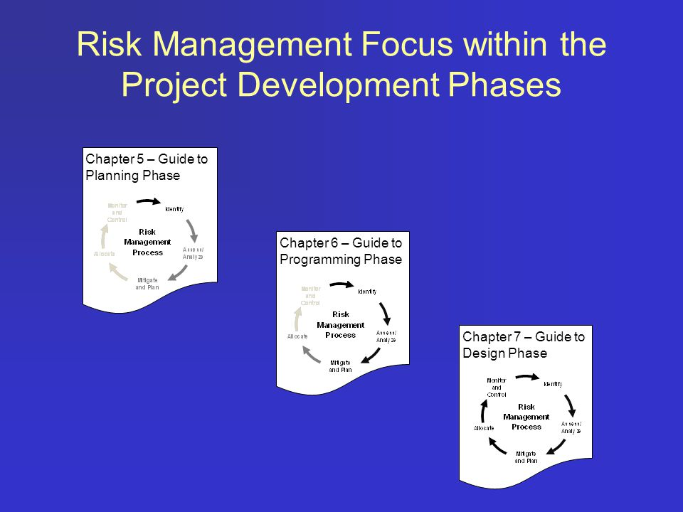 Risk Management Focus within the Project Development Phases Chapter 5 – Guide to Planning Phase Chapter 6 – Guide to Programming Phase Chapter 7 – Guide to Design Phase