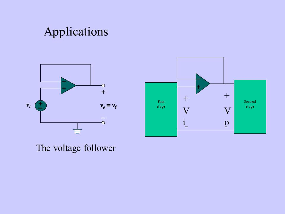 The voltage follower ViVi VoVo + - + - First stage Second stage Applications