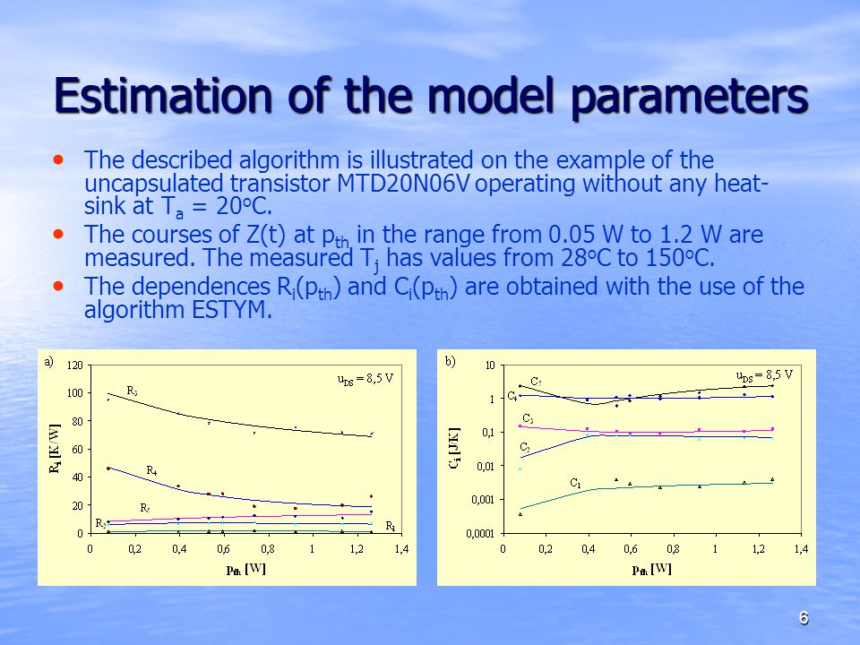 6 Estimation of the model parameters The described algorithm is illustrated on the example of the uncapsulated transistor MTD20N06V operating without any heat- sink at T a = 20 o C.
