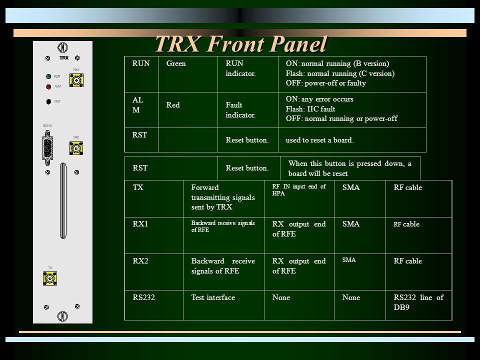 TRX Front Panel RUNGreenRUN indicator.
