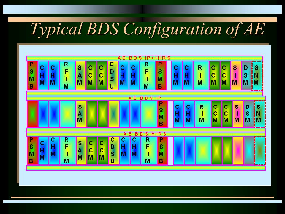 Typical BDS Configuration of AE
