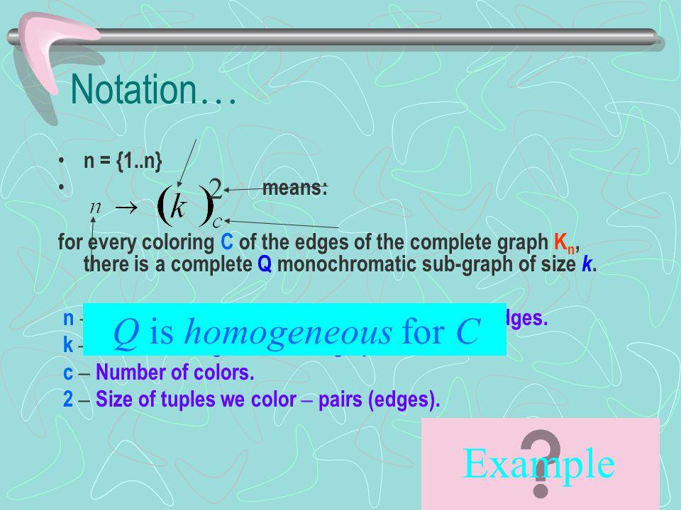 Let g = Id. Now Denote: Ack(n) = A n (n) Ackermann's Function