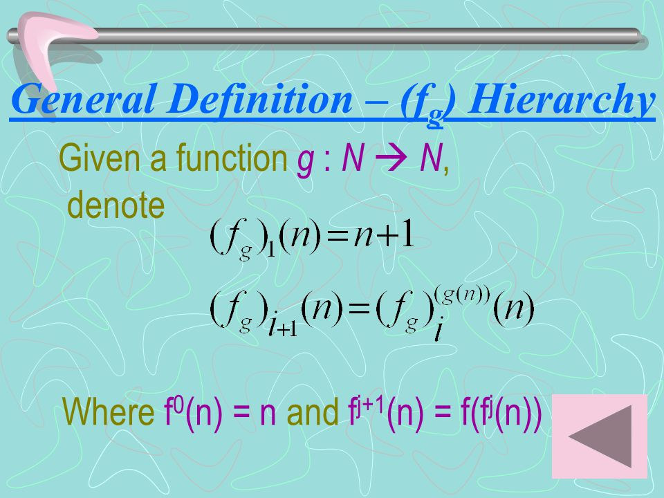 Given a function g : N  N, denote Where f 0 (n) = n and f j+1 (n) = f(f j (n)) General Definition – (f g ) Hierarchy