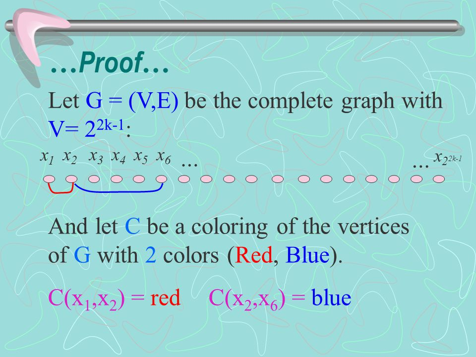 x1x1 x2x2 x3x3 x4x4 x5x5 x6x6 … Let G = (V,E) be the complete graph with V= 2 2k-1 : And let C be a coloring of the vertices of G with 2 colors (Red, Blue).