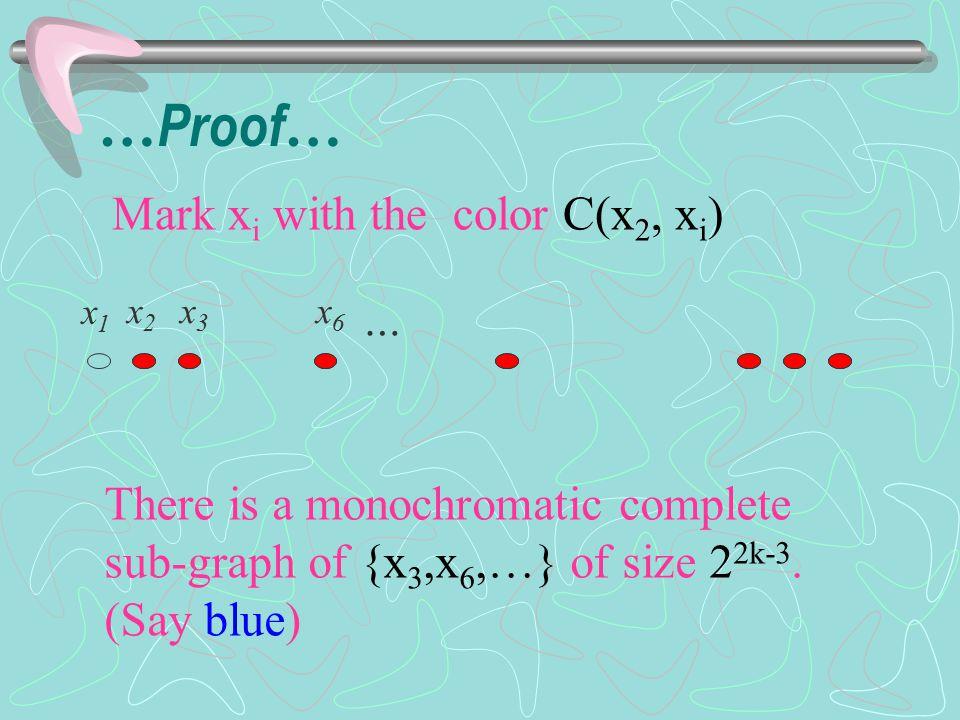 In 1985 Kanamori & McAloon eventually DOMINATES every primitive recursive function.