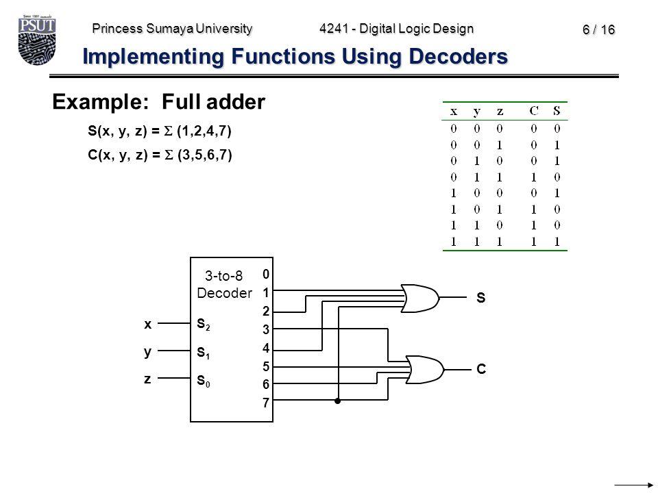 Princess Sumaya University4241 - Digital Logic Design 6 / 16 Implementing Functions Using Decoders Example: Full adder S(x, y, z) =  (1,2,4,7) C(x, y