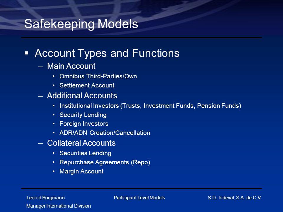 Leonid Borgmann Manager International Division Participant Level Models S.D. Indeval, S.A. de C.V. Safekeeping Models  Account Types and Functions –M