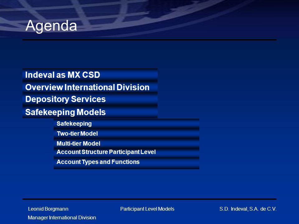 Leonid Borgmann Manager International Division Participant Level Models S.D. Indeval, S.A. de C.V. Agenda Overview International Division Depository S