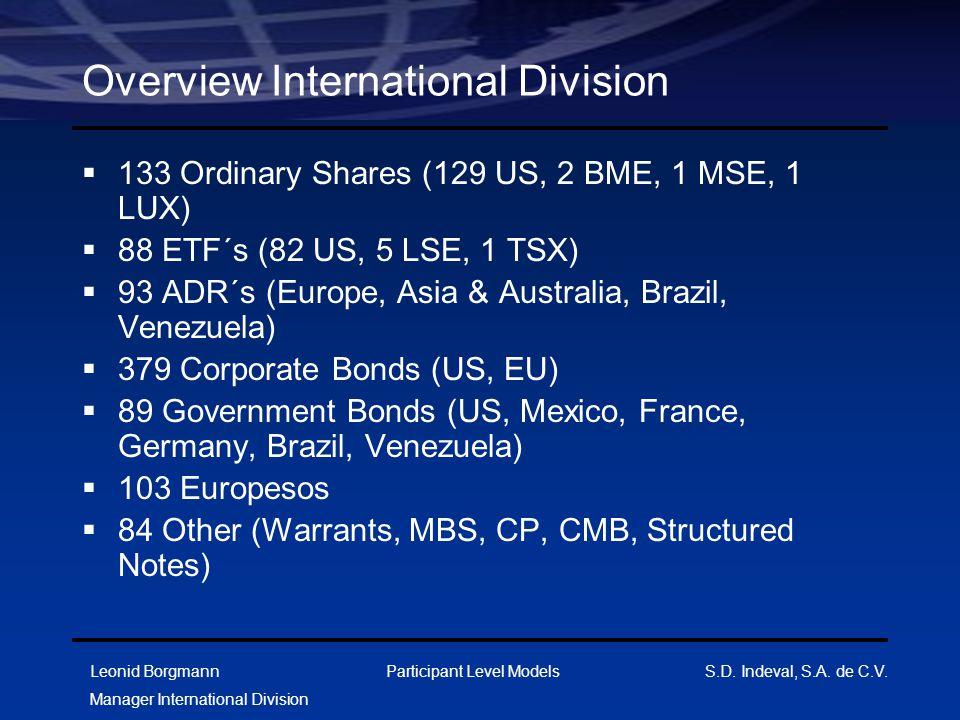 Leonid Borgmann Manager International Division Participant Level Models S.D. Indeval, S.A. de C.V. Overview International Division  133 Ordinary Shar