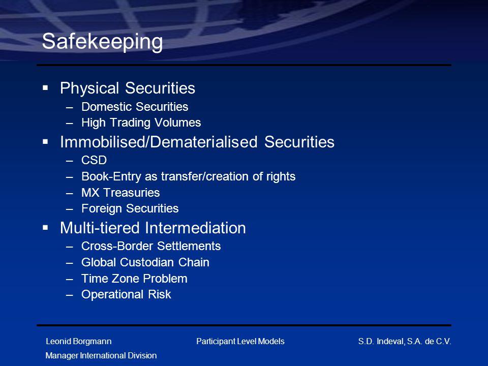 Leonid Borgmann Manager International Division Participant Level Models S.D. Indeval, S.A. de C.V. Safekeeping  Physical Securities –Domestic Securit