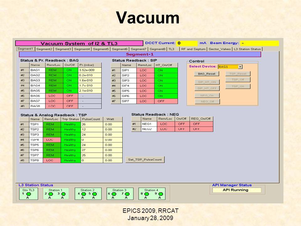 EPICS 2009, RRCAT January 28, 2009 Vacuum