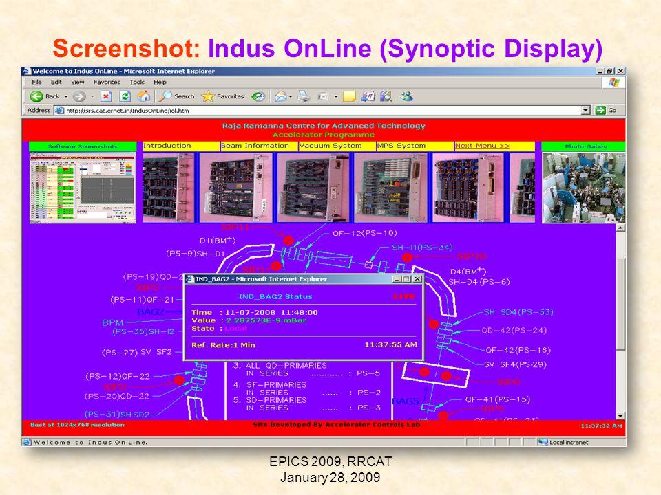 EPICS 2009, RRCAT January 28, 2009 Screenshot: Indus OnLine (Synoptic Display)