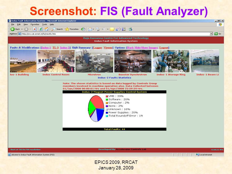 EPICS 2009, RRCAT January 28, 2009 Screenshot: FIS (Fault Analyzer)