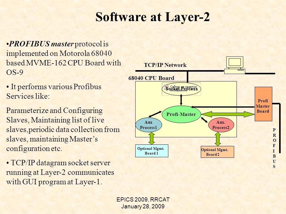 EPICS 2009, RRCAT January 28, 2009 PROFIBUSPROFIBUS TCP/IP Network SOS Profi-Master Aux Process1 Aux. Process2 Profi Master Board Optional Mgmt. Board