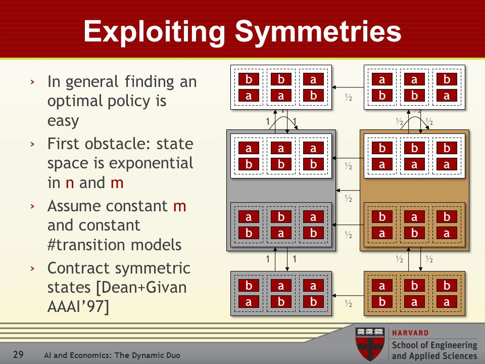 29 AI and Economics: The Dynamic Duo ½ ½1 Exploiting Symmetries › In general finding an optimal policy is easy › First obstacle: state space is exponential in n and m › Assume constant m and constant #transition models › Contract symmetric states [Dean+Givan AAAI'97] b a b a a b a b a b b a a b a b a b b a b a b a a b b a a b b a a b b a b a a b a b a b b a b a ½ ½ ½½11 ½ ½ ½½11