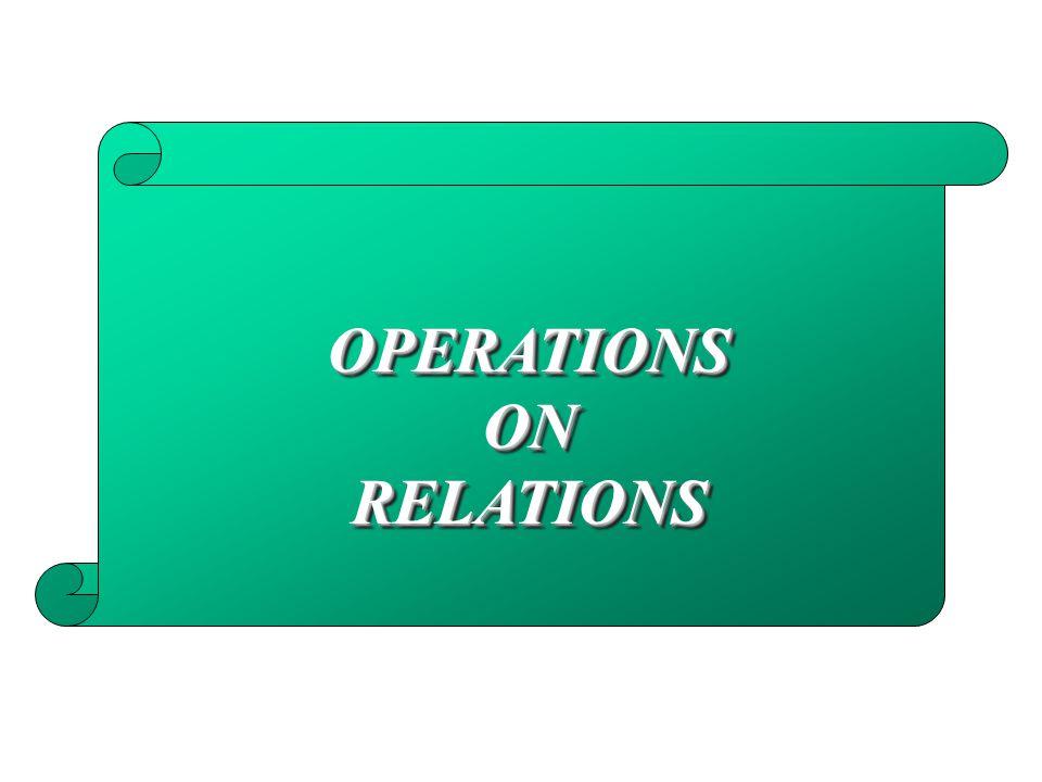 OPERATIONSONRELATIONSOPERATIONSONRELATIONS