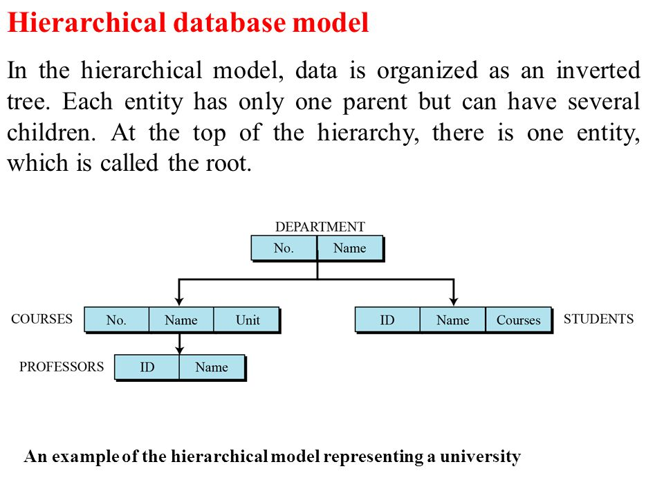 3 The Hierarchical Model (continued)
