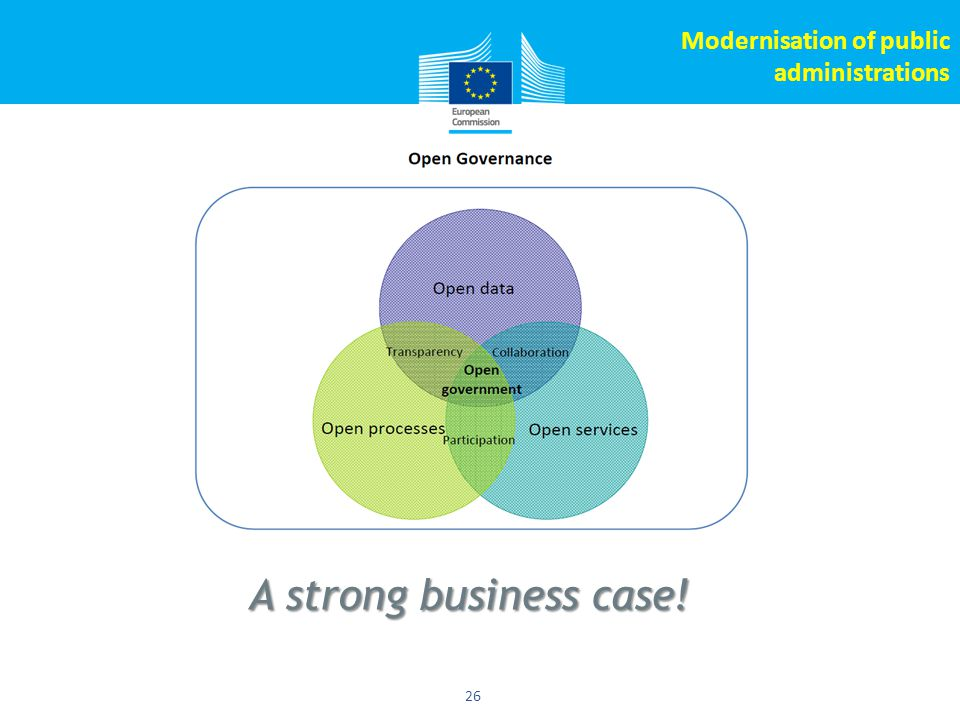Click to edit Master title style 26 Modernisation of public administrations A strong business case!