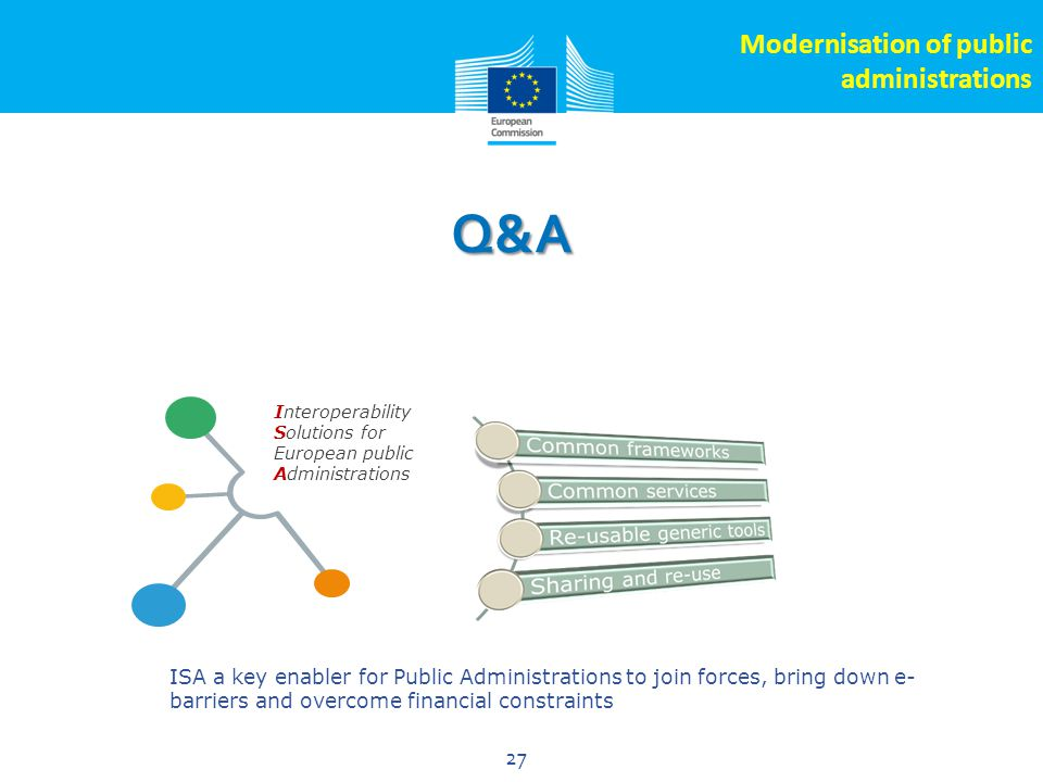 Click to edit Master title style Interoperability Solutions for European public Administrations ISA a key enabler for Public Administrations to join forces, bring down e- barriers and overcome financial constraints 27 Modernisation of public administrations Q&A