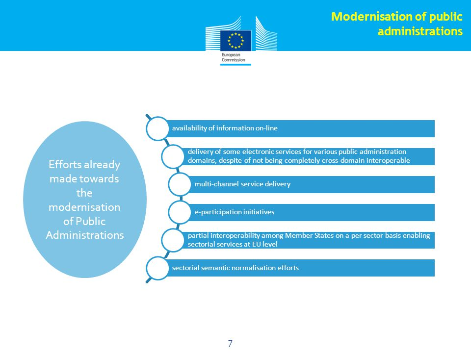 Click to edit Master title style availability of information on-line delivery of some electronic services for various public administration domains, despite of not being completely cross-domain interoperable multi-channel service delivery e-participation initiatives partial interoperability among Member States on a per sector basis enabling sectorial services at EU level sectorial semantic normalisation efforts Efforts already made towards the modernisation of Public Administrations 7 Modernisation of public administrations