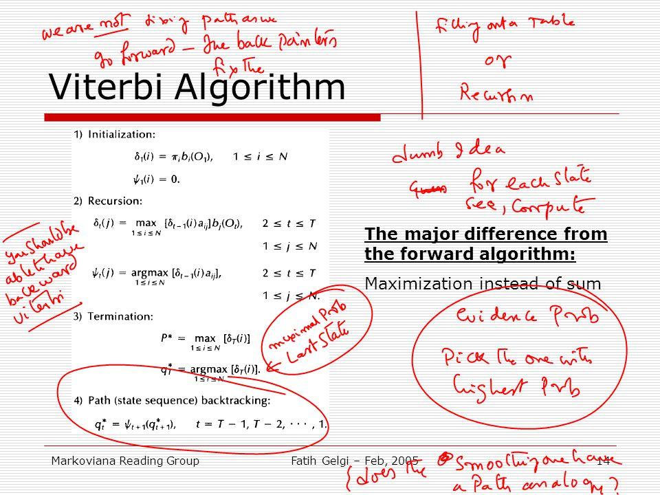 Markoviana Reading GroupFatih Gelgi – Feb, 200514 Viterbi Algorithm The major difference from the forward algorithm: Maximization instead of sum